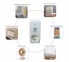 Kištukinis programuojamas termostatas (termoreguliatorius) Wellmo WTH19.16 WI-FI